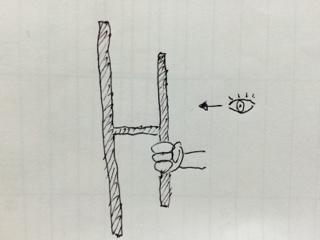 長い縦棒と短い縦棒と横棒